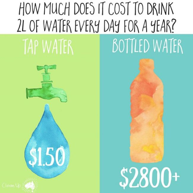 Water_cost_Infographic